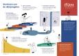 cover infographic voorlezen